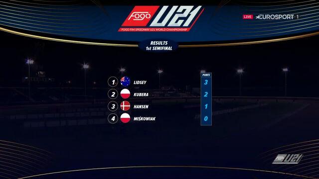 Kubera awansował do finału mistrzostw świata juniorów