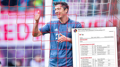 Lewandowski bezkonkurencyjny, ale bez