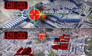 Tak przebiegały zamachy w Brukseli