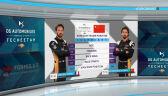 Prezentacja zespołów startujących w sezonie 2021 Formuły E