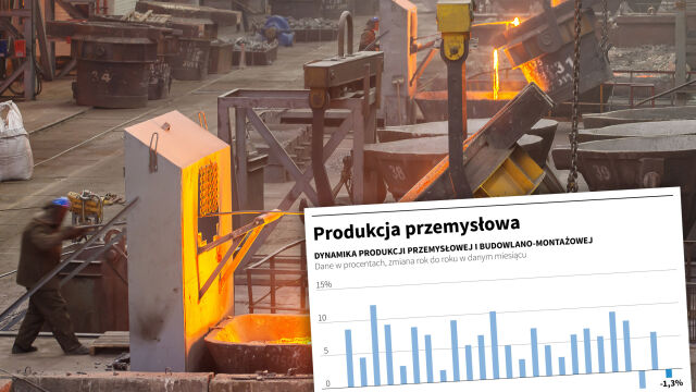 """""""Huragan szalejący w światowym przemyśle uderzył z pełną mocą w polskie wybrzeże"""""""