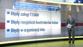 Co wiemy na temat katastrofy w Smoleńsku?
