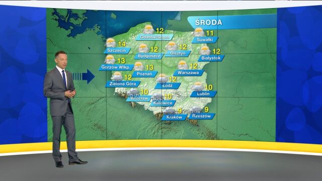 "Prognoza pogody ""Meteo News"""