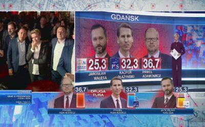 Sondażowe wyniki wyborów prezydentów Gdańska, Krakowa, Katowic i Łodzi