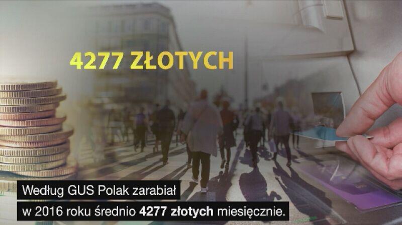 Ile zarabiają Polacy? Średnia pensja to 4277 zł