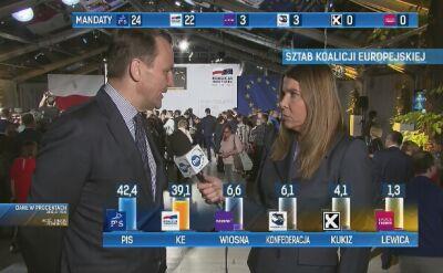 Radosław Sikorski: liczyłem na więcej