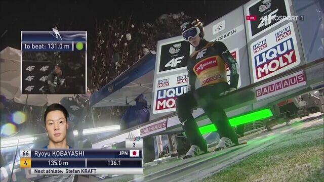 Ryoyu Kobayashi wygrał Turniej Czterech Skoczni