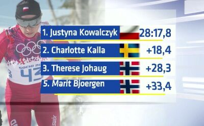 13.02.2014 | Justyna Kowalczyk ma olimpijskie złoto, wygrała bieg na 10 kilometrów