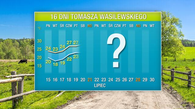 Wasilewskiego prognoza na 16 dni: ostatnie dni chłodnego lata